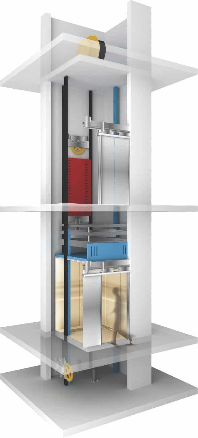 Componentes básicos do elevador